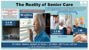 Blog - The Reality of Senior Care