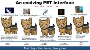 Kin-Keepers Evolving PET