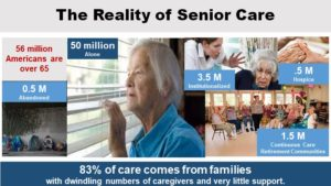 The Reality of Senior Care
