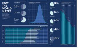visualizing why we sleep