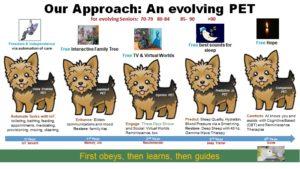 AI PET Evolves