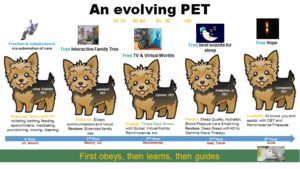 AI Pet that Evolves