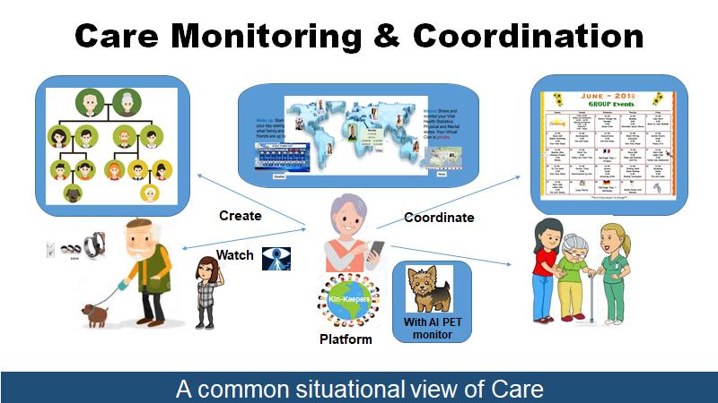 Care Coordination Tool