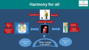 Harmony for all
